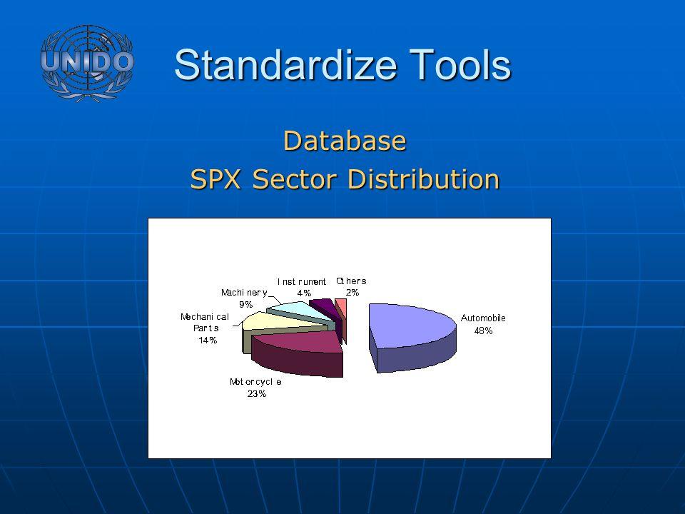 Standardize Tools Database SPX Sector Distribution