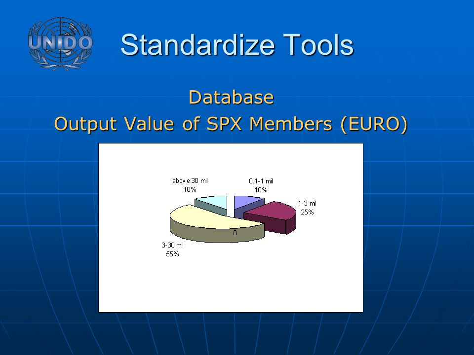 Standardize Tools Database Output Value of SPX Members (EURO)