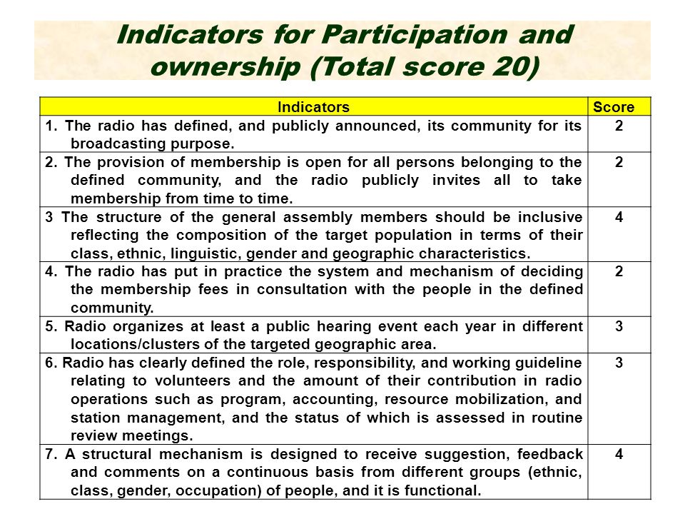 Indicators for Participation and ownership (Total score 20) IndicatorsScore 1.