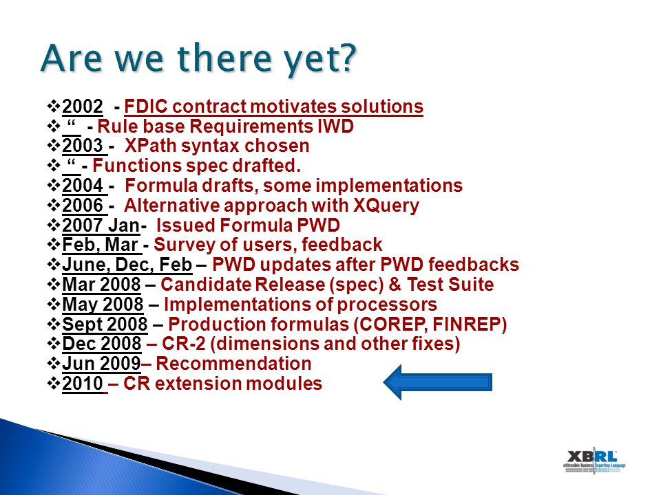 " 2002 - FDIC contract motivates solutions  "" - Rule base Requirements IWD  2003 - XPath syntax chosen  "" - Functions spec drafted.  2004 - Formul"