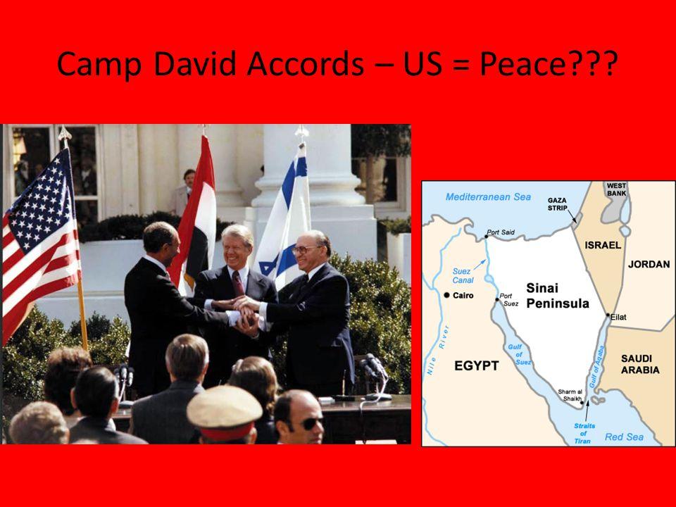 Camp David Accords – US = Peace