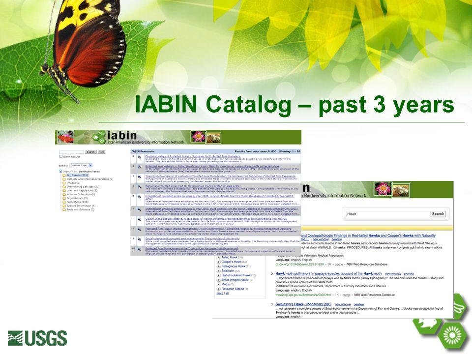 IABIN Catalog – past 3 years