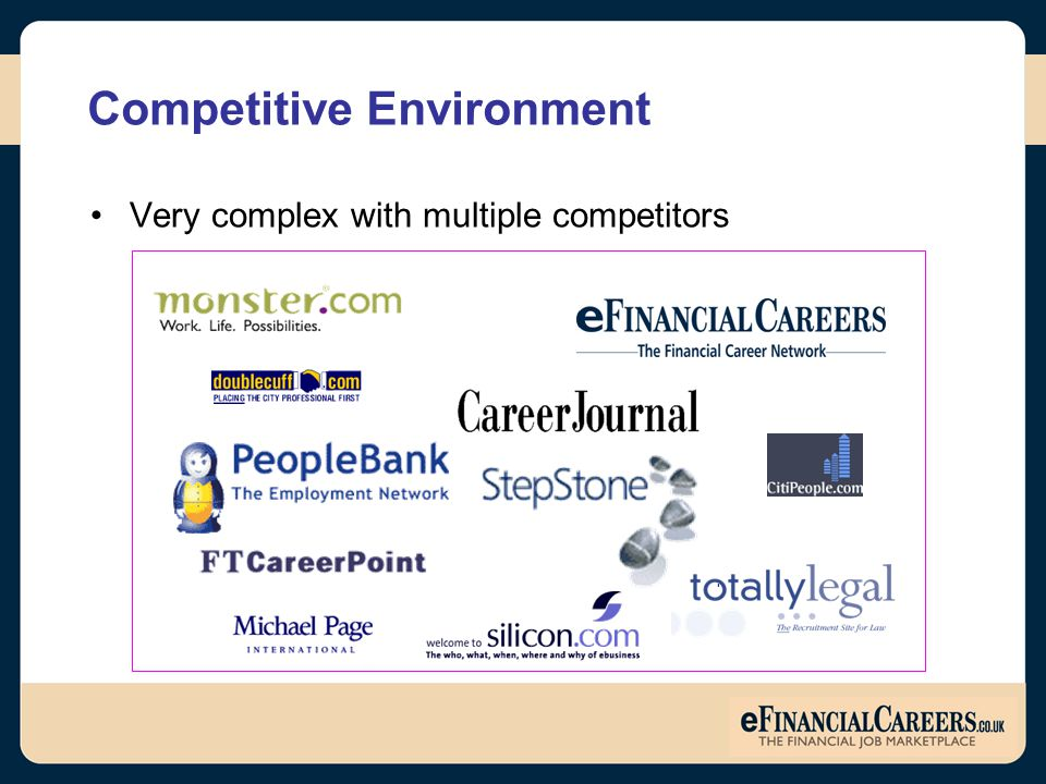 Competitive Environment Very complex with multiple competitors