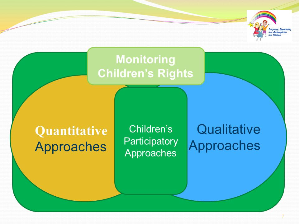 MONITORING 7 Quantitative Approaches Qualitative Approaches Children's Participatory Approaches Monitoring Children's Rights
