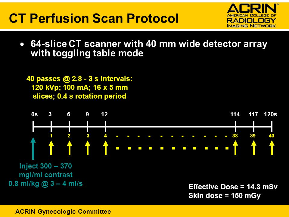 ACRIN Gynecologic Committee  64-slice CT scanner with 40 mm wide detector array with toggling table mode CT Perfusion Scan Protocol Inject 300 – 370 mgI/ml contrast 0.8 ml/kg @ 3 – 4 ml/s 40 passes @ 2.8 - 3 s intervals: 120 kVp; 100 mA; 16 x 5 mm slices; 0.4 s rotation period 0s 3 6 9 12 114 117 120s 1 2 3 4 38 39 40 Effective Dose = 14.3 mSv Skin dose = 150 mGy