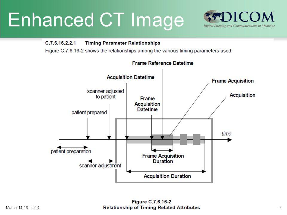 Enhanced CT Image March 14-16, 2013DICOM International Conference & Seminar7