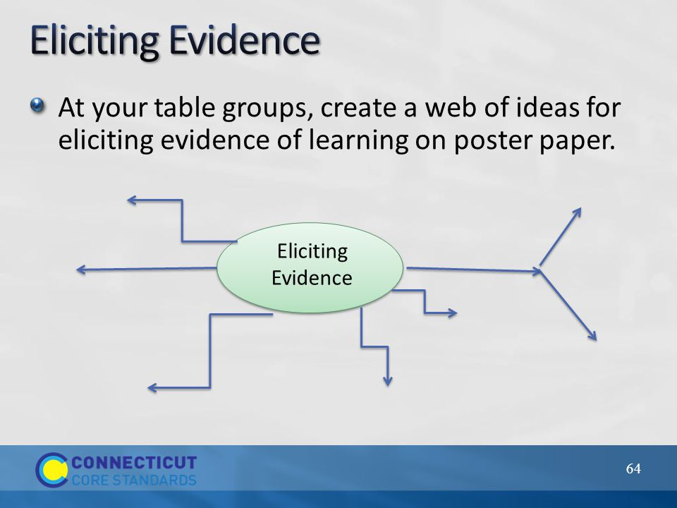 At your table groups, create a web of ideas for eliciting evidence of learning on poster paper.