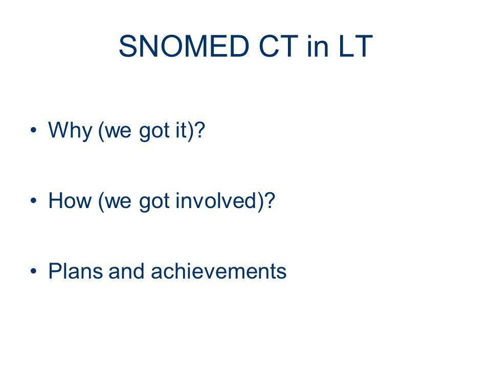 SNOMED CT LT, HealthTerm