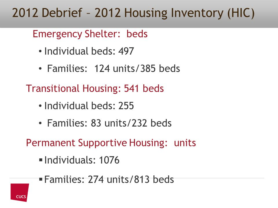 2012 Debrief – 2012 Housing Inventory (HIC) Emergency Shelter: beds Individual beds: 497 Families: 124 units/385 beds Transitional Housing: 541 beds Individual beds: 255 Families: 83 units/232 beds Permanent Supportive Housing: units  Individuals: 1076  Families: 274 units/813 beds