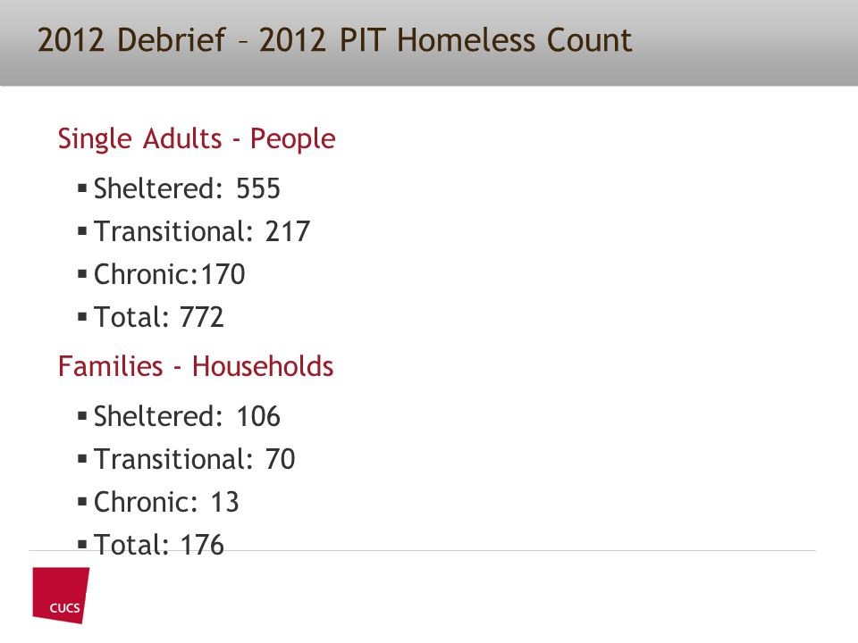 2012 Debrief – 2012 PIT Homeless Count Single Adults - People  Sheltered: 555  Transitional: 217  Chronic:170  Total: 772 Families - Households  Sheltered: 106  Transitional: 70  Chronic: 13  Total: 176