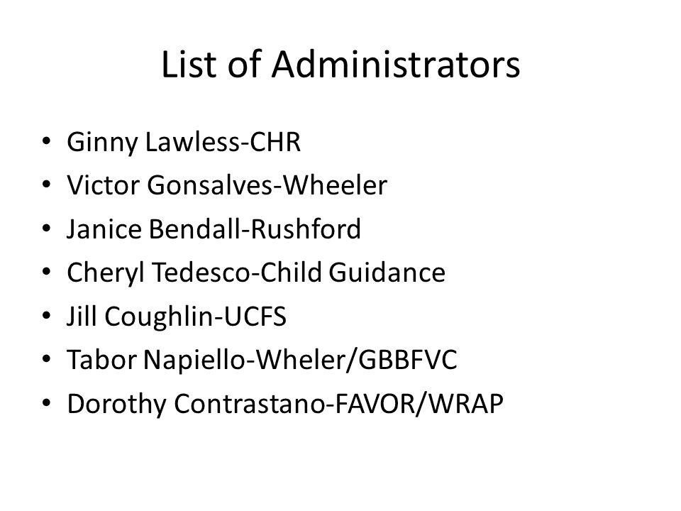 List of Administrators Ginny Lawless-CHR Victor Gonsalves-Wheeler Janice Bendall-Rushford Cheryl Tedesco-Child Guidance Jill Coughlin-UCFS Tabor Napie