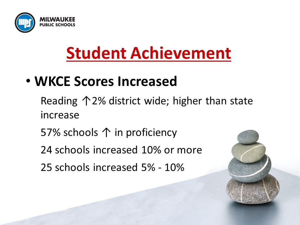 Student Achievement WKCE Scores Increased Reading ↑2% district wide; higher than state increase 57% schools ↑ in proficiency 24 schools increased 10% or more 25 schools increased 5% - 10%