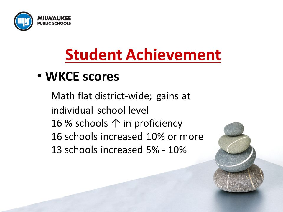 Student Achievement WKCE scores Math flat district-wide; gains at individual school level 16 % schools ↑ in proficiency 16 schools increased 10% or mo
