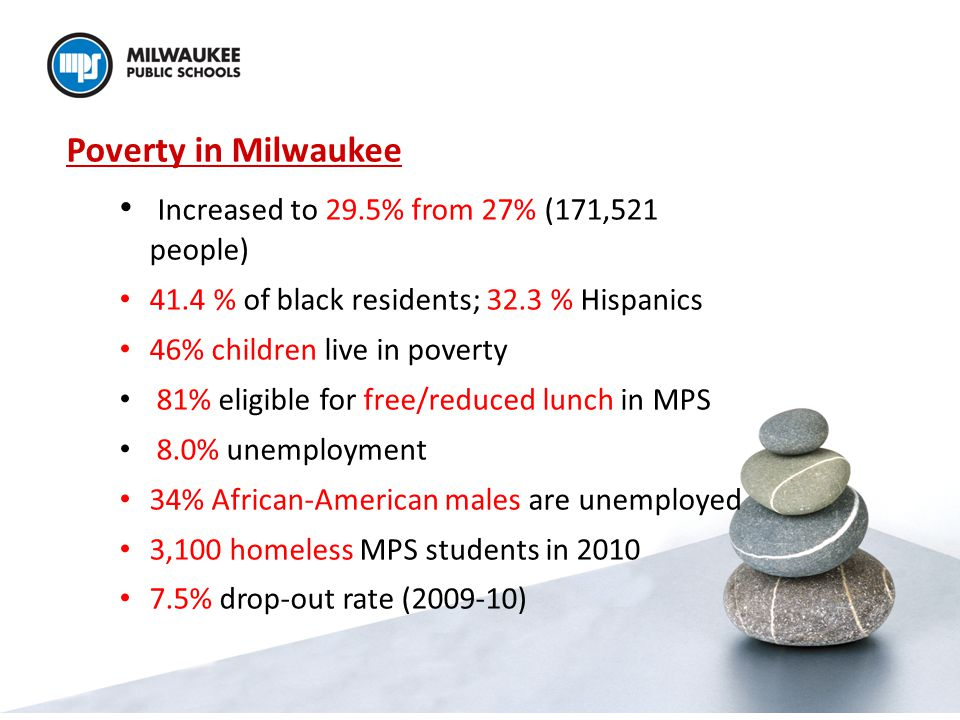 Poverty in Milwaukee Increased to 29.5% from 27% (171,521 people) 41.4 % of black residents; 32.3 % Hispanics 46% children live in poverty 81% eligible for free/reduced lunch in MPS 8.0% unemployment 34% African-American males are unemployed 3,100 homeless MPS students in 2010 7.5% drop-out rate (2009-10)