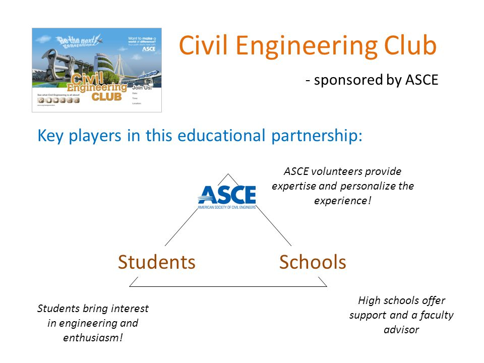 Civil Engineering Club - sponsored by ASCE Key players in this educational partnership: StudentsSchools ASCE volunteers provide expertise and personalize the experience.