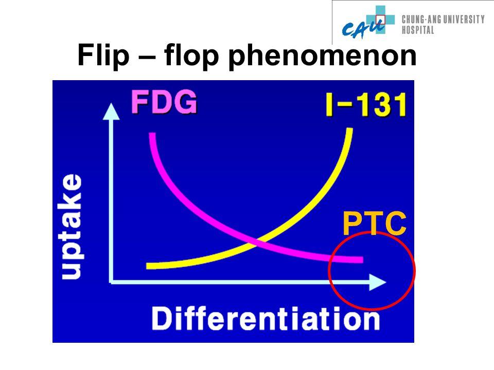 Flip – flop phenomenon PTC