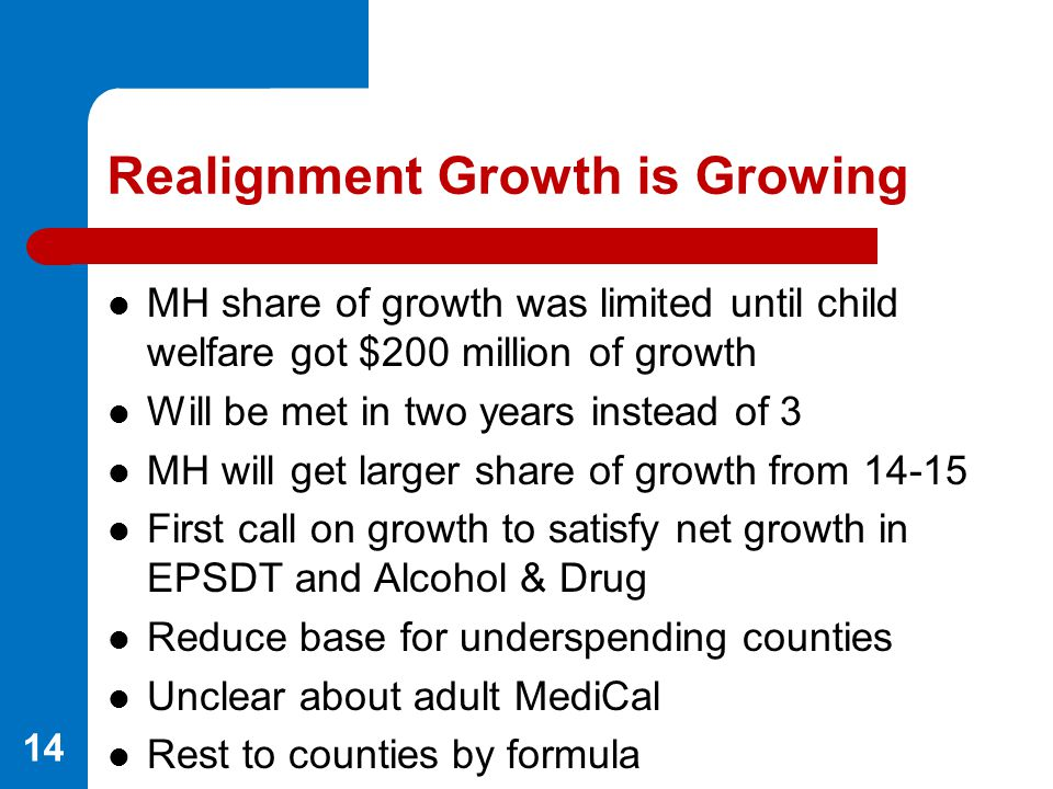 Realignment Growth is Growing MH share of growth was limited until child welfare got $200 million of growth Will be met in two years instead of 3 MH w