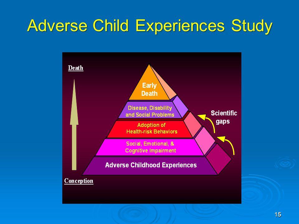Adverse Child Experiences Study 15