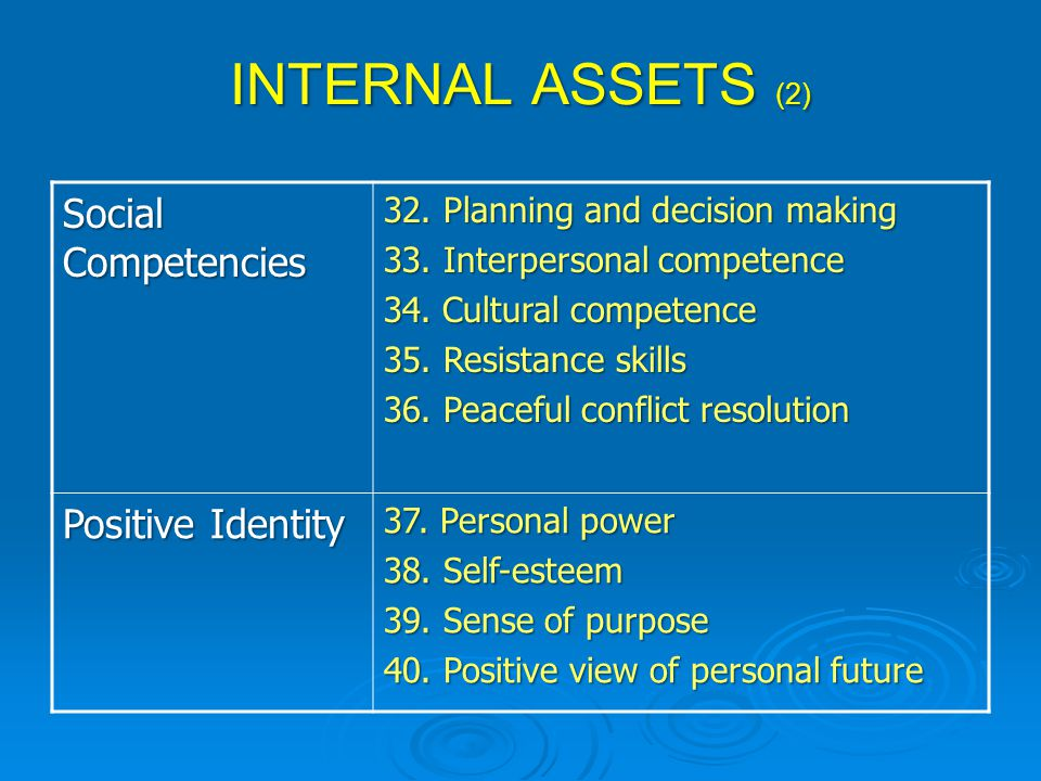 INTERNAL ASSETS (2) Social Competencies 32.Planning and decision making 33.