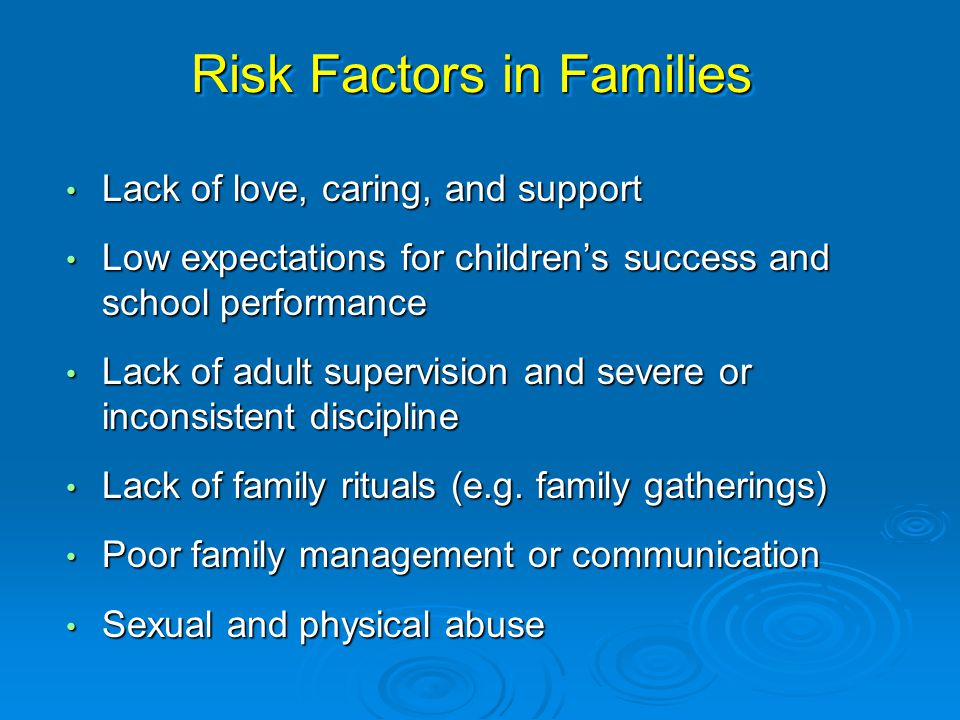 Risk Factors in Families Lack of love, caring, and support Lack of love, caring, and support Low expectations for children's success and school performance Low expectations for children's success and school performance Lack of adult supervision and severe or inconsistent discipline Lack of adult supervision and severe or inconsistent discipline Lack of family rituals (e.g.