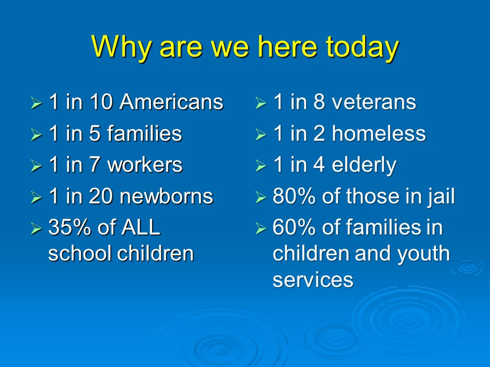 Why are we here today  1 in 10 Americans  1 in 5 families  1 in 7 workers  1 in 20 newborns  35% of ALL school children  1 in 8 veterans  1 in 2 homeless  1 in 4 elderly  80% of those in jail  60% of families in children and youth services