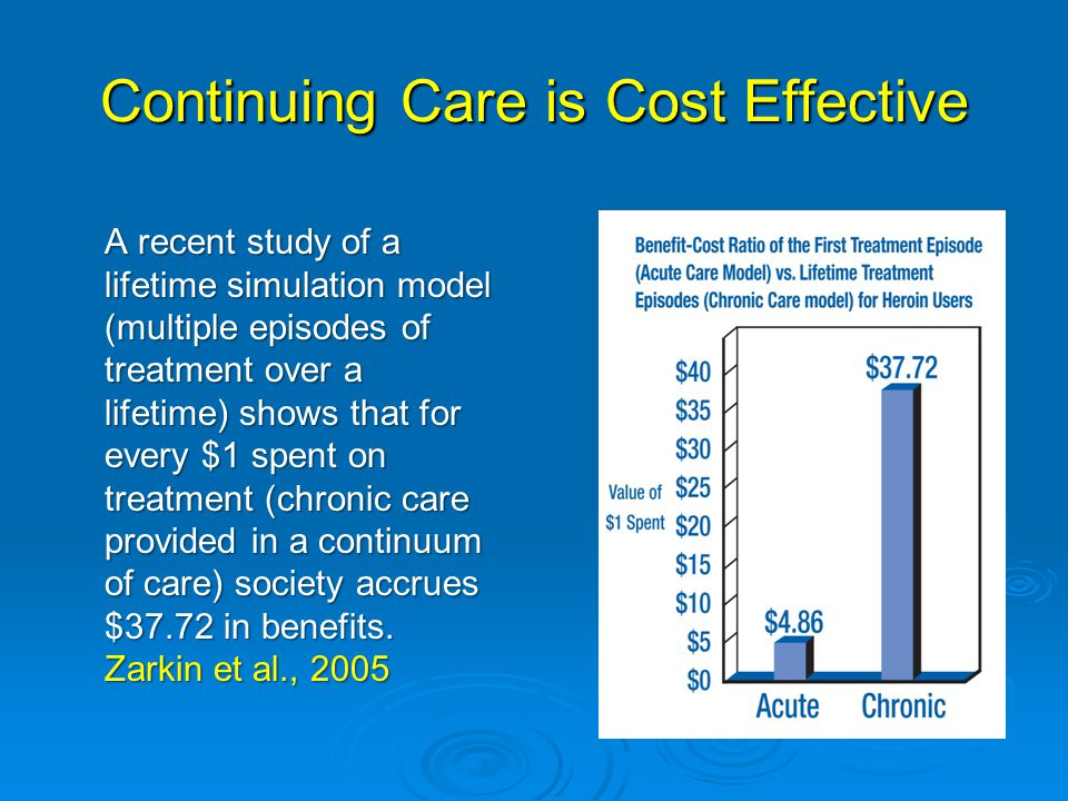 Continuing Care is Cost Effective A recent study of a lifetime simulation model (multiple episodes of treatment over a lifetime) shows that for every $1 spent on treatment (chronic care provided in a continuum of care) society accrues $37.72 in benefits.