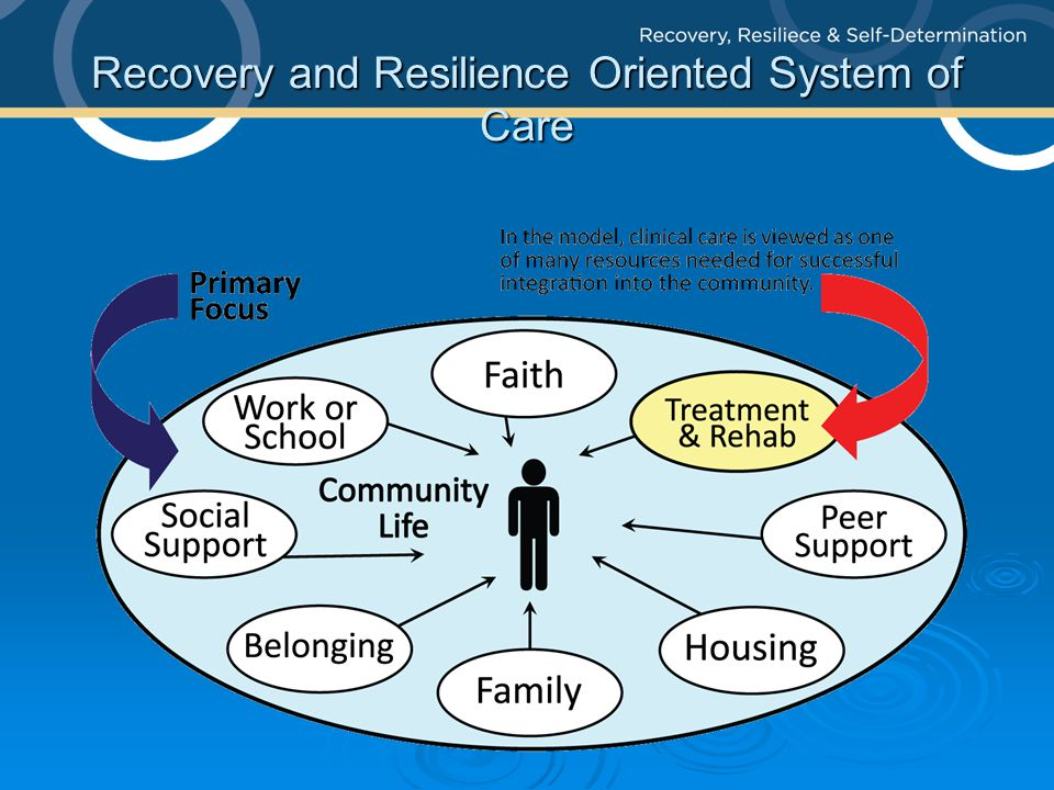 Recovery and Resilience Oriented System of Care