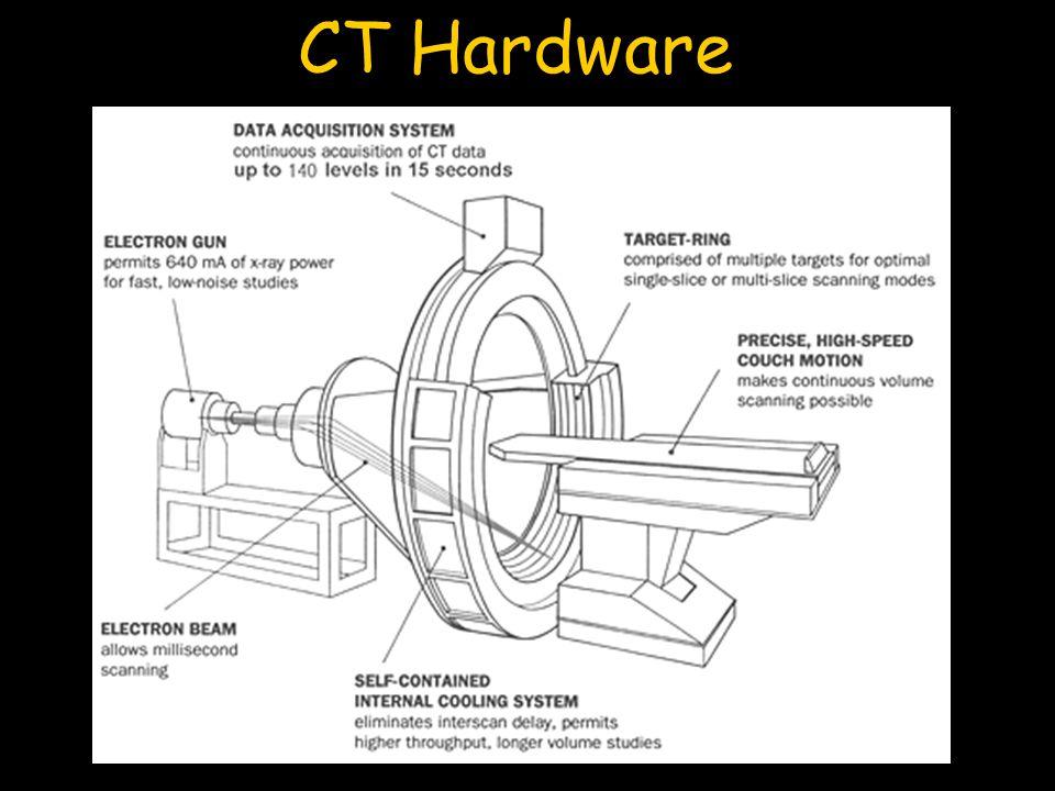 CT Hardware