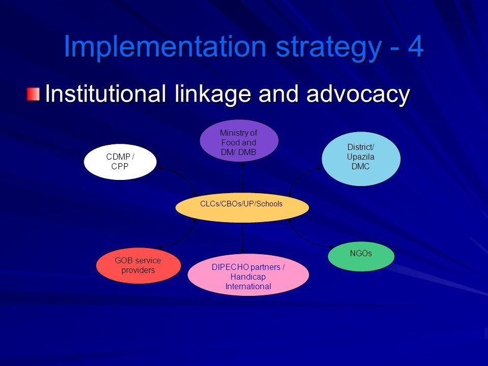 Implementation strategy - 4 Institutional linkage and advocacy CLCs/CBOs/UP/Schools Ministry of Food and DM/ DMB CDMP / CPP District/ Upazila DMC GOB