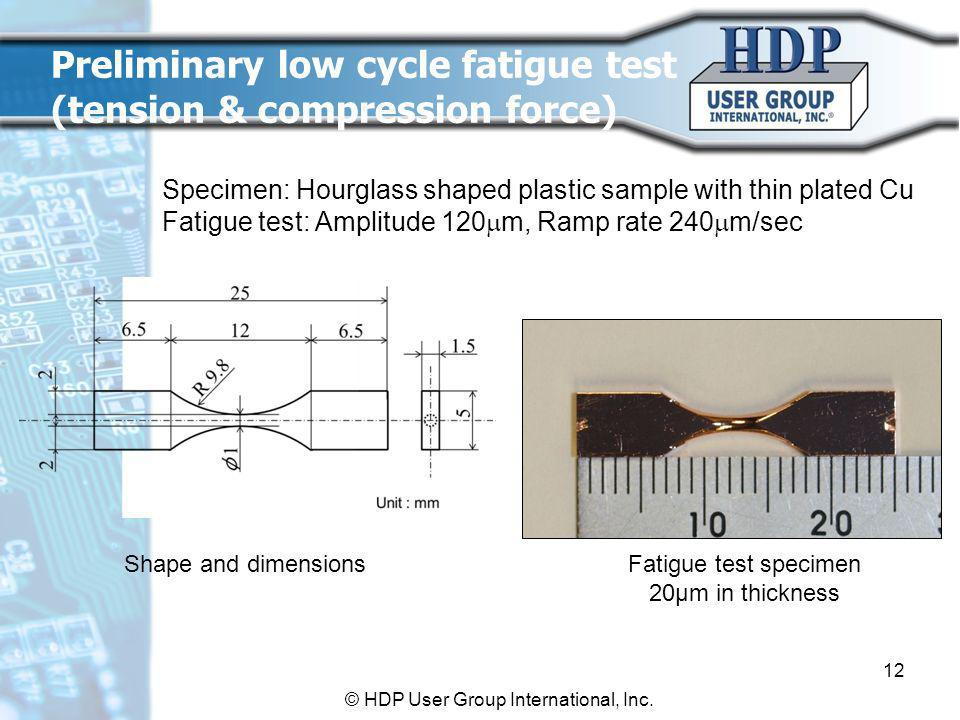 Specimen: Hourglass shaped plastic sample with thin plated Cu Fatigue test: Amplitude 120  m, Ramp rate 240  m/sec Fatigue test specimen 20μm in thickness Shape and dimensions Preliminary low cycle fatigue test (tension & compression force) 12 © HDP User Group International, Inc.