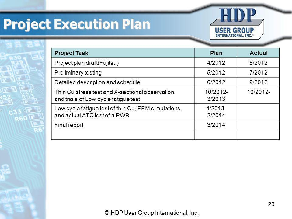 Project Execution Plan Project TaskPlanActual Project plan draft(Fujitsu)4/20125/2012 Preliminary testing5/20127/2012 Detailed description and schedule6/20129/2012 Thin Cu stress test and X-sectional observation, and trials of Low cycle fatigue test 10/2012- 3/2013 10/2012- Low cycle fatigue test of thin Cu, FEM simulations, and actual ATC test of a PWB 4/2013- 2/2014 Final report3/2014 23 © HDP User Group International, Inc.