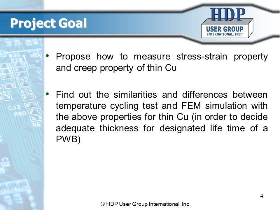 Hysteresis loop of load and displacement in Fatigue test 15 © HDP User Group International, Inc.