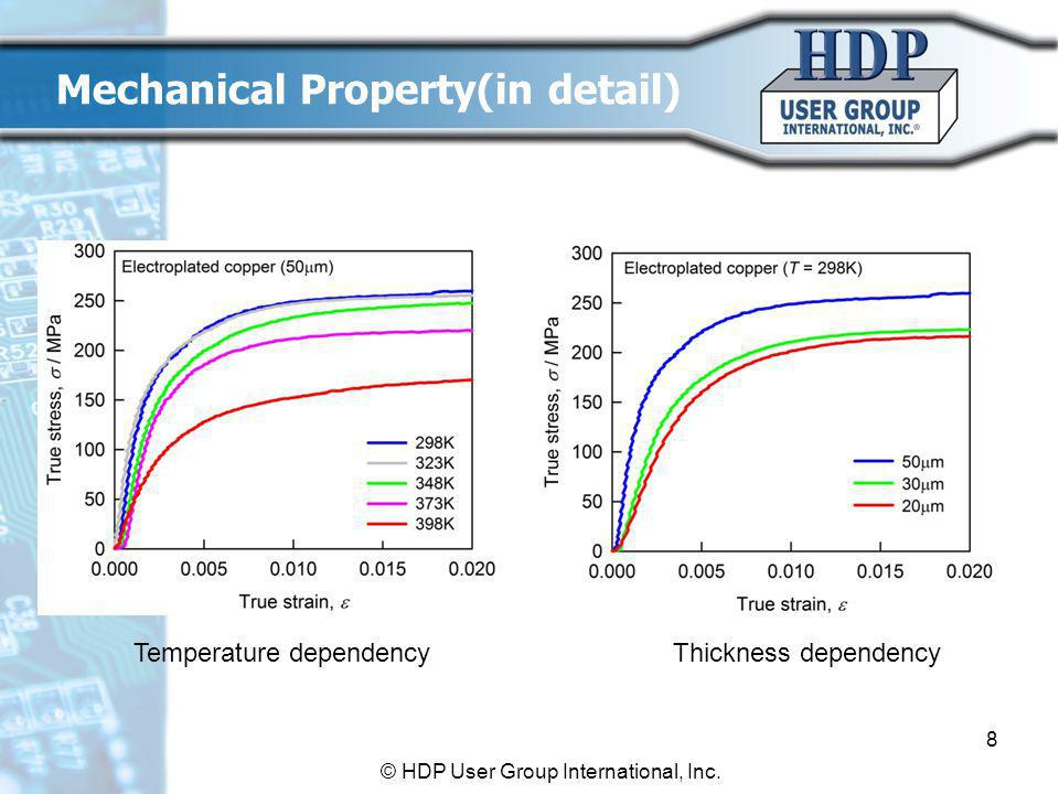 Temperature dependencyThickness dependency Mechanical Property(in detail) 8 © HDP User Group International, Inc.