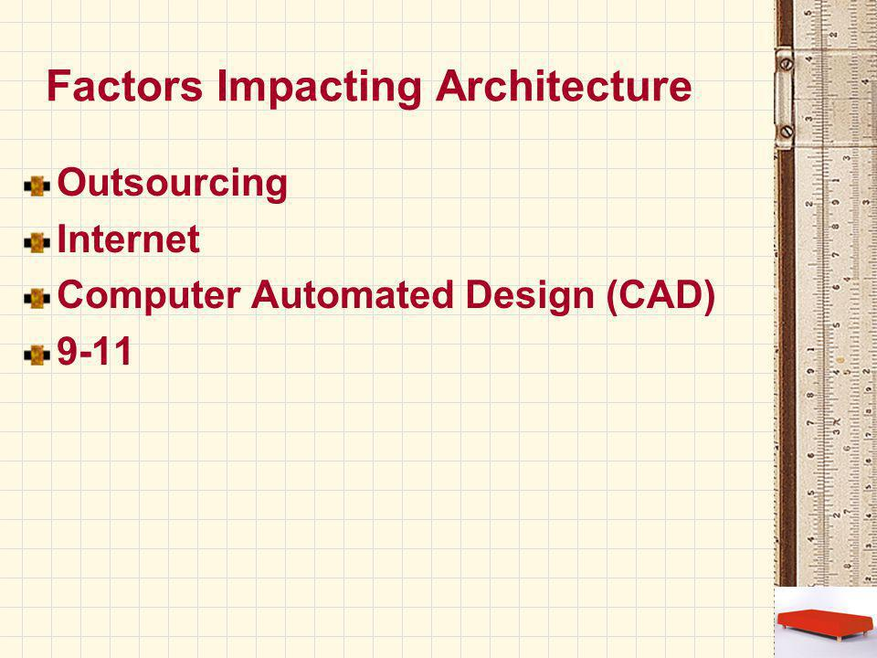 Factors Impacting Architecture Outsourcing Internet Computer Automated Design (CAD) 9-11