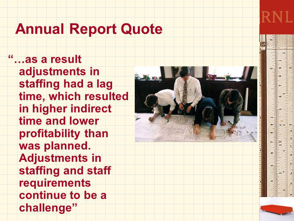 Annual Report Quote …as a result adjustments in staffing had a lag time, which resulted in higher indirect time and lower profitability than was planned.