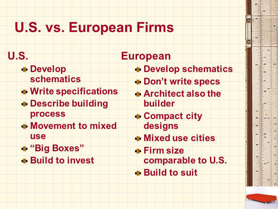 U.S. vs. European Firms U.S.