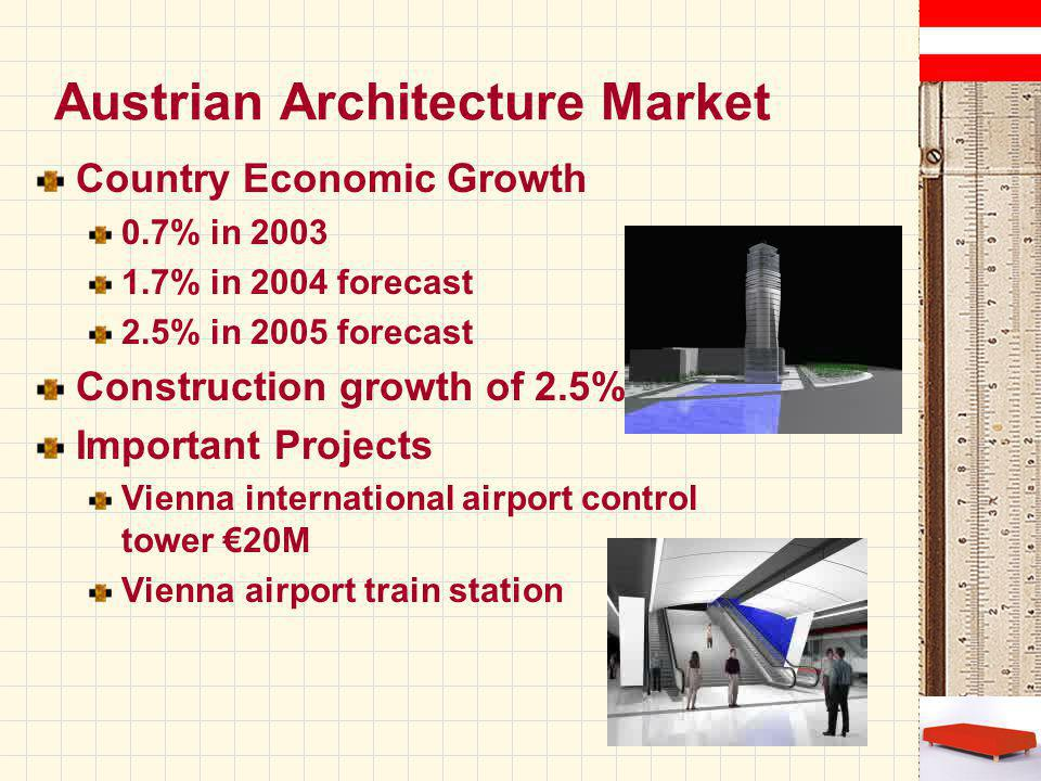 Austrian Architecture Market Country Economic Growth 0.7% in 2003 1.7% in 2004 forecast 2.5% in 2005 forecast Construction growth of 2.5% Important Projects Vienna international airport control tower €20M Vienna airport train station