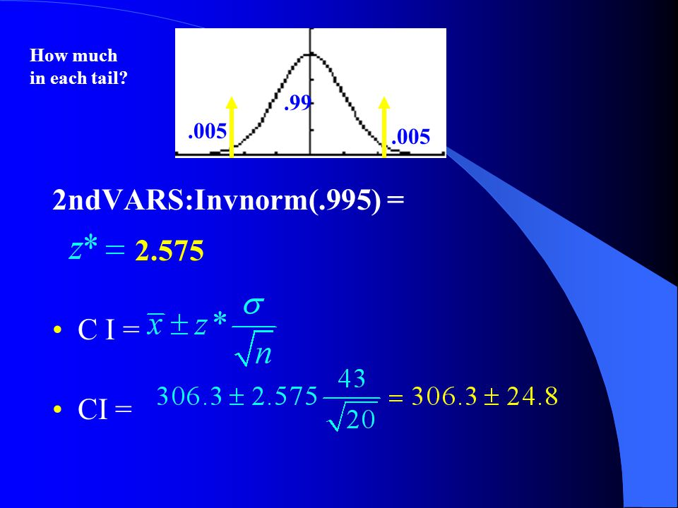 .99 2ndVARS:Invnorm(.995) = 2.575 C I =.005 How much in each tail?.005