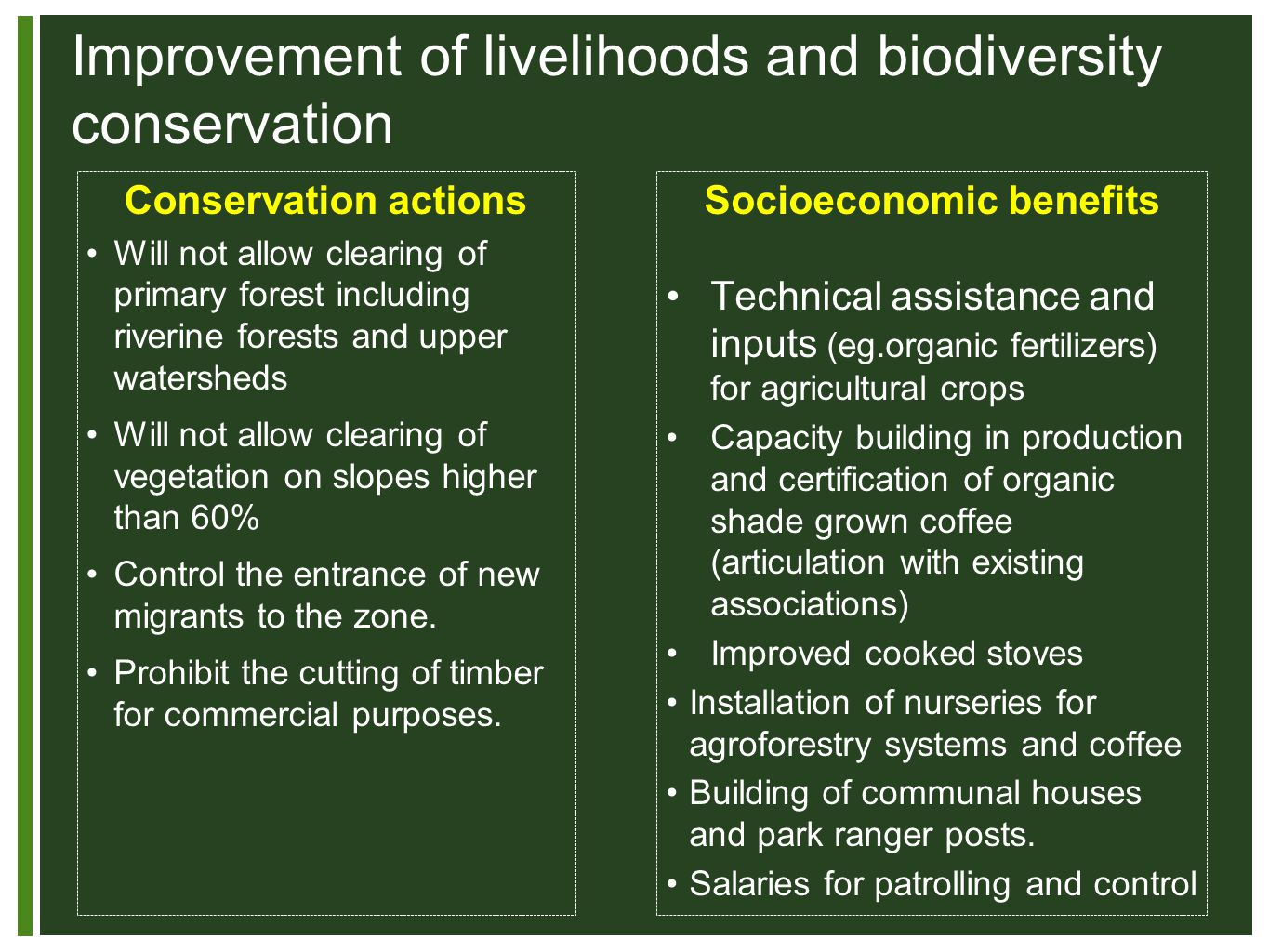Improvement of livelihoods and biodiversity conservation Conservation actions Will not allow clearing of primary forest including riverine forests and upper watersheds Will not allow clearing of vegetation on slopes higher than 60% Control the entrance of new migrants to the zone.