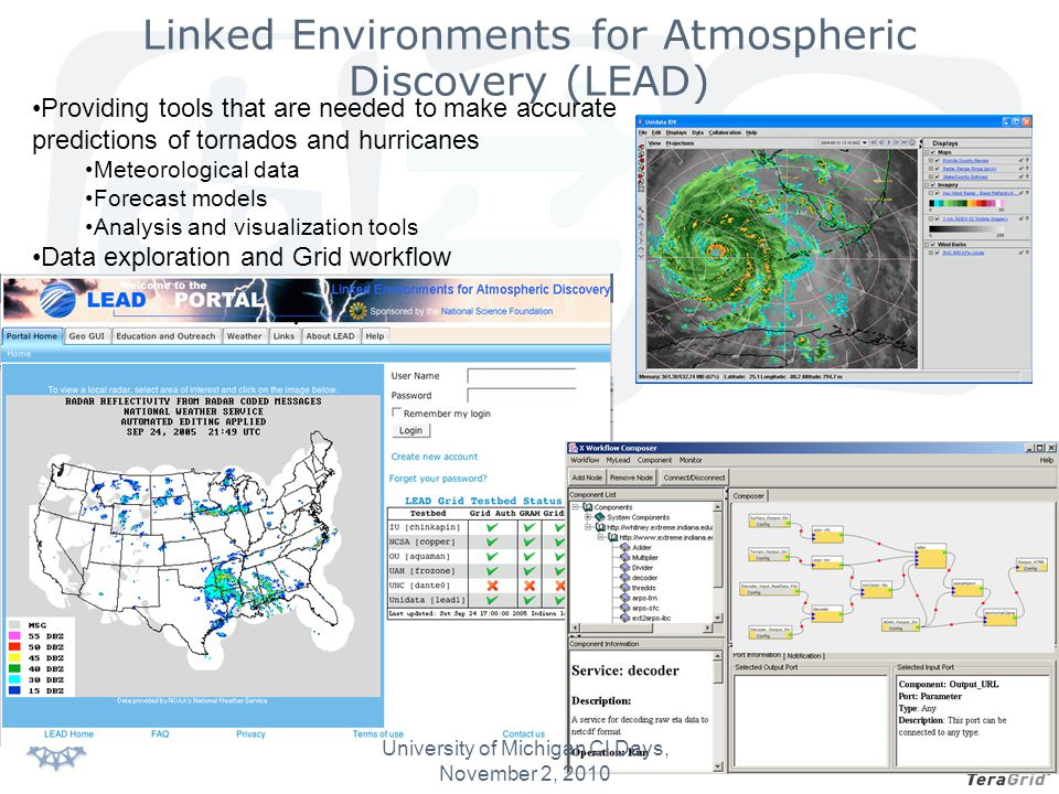 Linked Environments for Atmospheric Discovery (LEAD) Providing tools that are needed to make accurate predictions of tornados and hurricanes Meteorological data Forecast models Analysis and visualization tools Data exploration and Grid workflow University of Michigan CI Days, November 2, 2010
