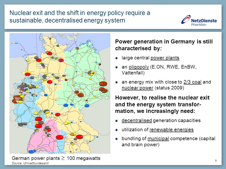CIRED, 6.06.2011 9 Nuclear exit and the shift in energy policy require a sustainable, decentralised energy system Power generation in Germany is still characterised by: large central power plants an oligopoly (E.ON, RWE, EnBW, Vattenfall) an energy mix with close to 2/3 coal and nuclear power (status 2009) However, to realise the nuclear exit and the energy system transfor- mation, we increasingly need: decentralised generation capacities utilization of renewable energies bundling of municipal competence (capital and brain power) German power plants  100 megawatts Source: Umweltbundesamt