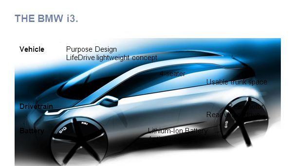 VehiclePurpose Design LifeDrive lightweight concept 4-seater Usable trunk space Drivetrain Rear motor Rear wheel drive Battery Lithium-Ion Battery Act