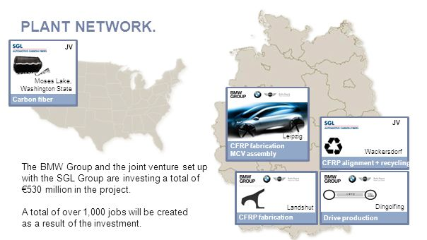 PLANT NETWORK. The BMW Group and the joint venture set up with the SGL Group are investing a total of €530 million in the project. A total of over 1,0