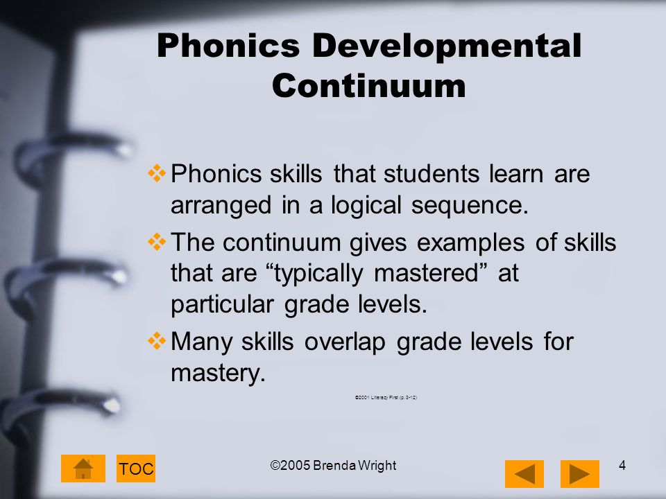©2005 Brenda Wright5 Phonics Development Continuum Phonics Category Typically Mastered Consonant Letter Sound Correspondence Kindergarten Vowel Letter Sound Correspondence Kindergarten Letter Name Kindergarten CVC Words/Short Vowels 1 st Grade Onset & Rime/Short Vowel 1 st Grade CVCV Long Vowel/Silent e1 st Grade 100 High Frequency Words1 st Grade Consonant Digraphs (beginning)1 st Grade Consonant Digraphs (ending)1 st Grade Consonant Blends (beginning)1 st Grade Consonant Blends (ending)1 st Grade Vowel Digraphs (long)1 st Grade 101-200 High Frequency Words1 st Grade Vowel Digraphs2 nd Grade Vowel Dipthongs2 nd Grade R or L Controlled2 nd Grade Multisyllabic Words (open and closed)2 nd Grade 201-500 (300 words) High Frequency Words2 nd Grade TOC