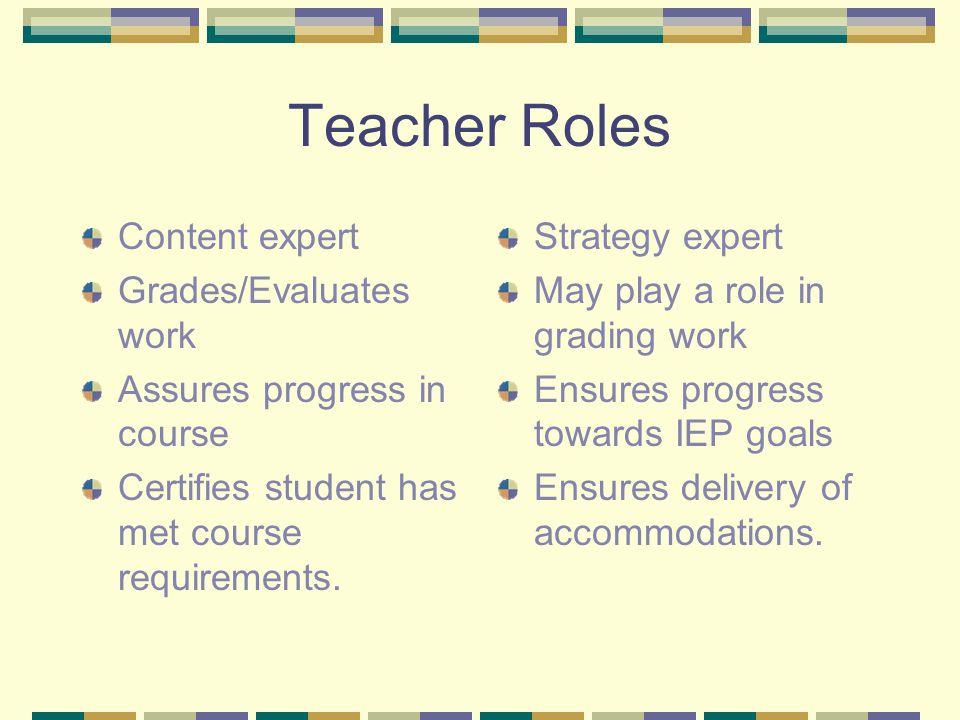 Teacher Roles Content expert Grades/Evaluates work Assures progress in course Certifies student has met course requirements.