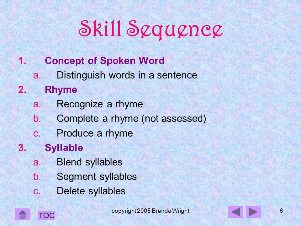 copyright 2005 Brenda Wright7 Skill Sequence 4.Phoneme a.Blend onsets and rimes b.Blend phonemes c.Segment phonemes d.Delete initial phoneme e.Delete final phoneme 5.Phoneme Manipulation a.Add phonemes b.Delete phonemes: First sound in blend c.Substitute phoneme TOC