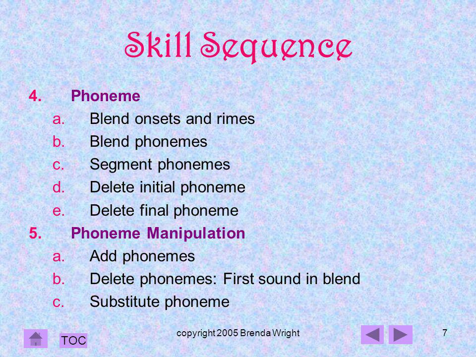 copyright 2005 Brenda Wright8 Mastery Levels Skill Typically Mastered Concept of Spoken WordPreschool RhymeKindergarten SyllableKindergarten Phoneme1 st Grade Phoneme Manipulation2 nd Grade TOC