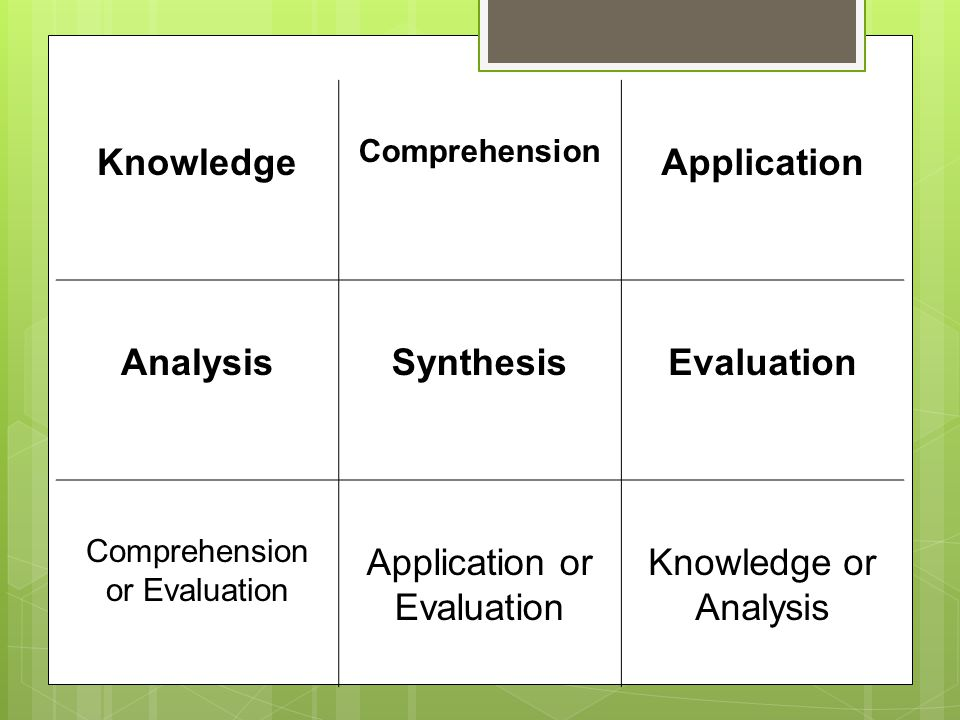 Knowledge Comprehension Application AnalysisSynthesisEvaluation Comprehension or Evaluation Application or Evaluation Knowledge or Analysis