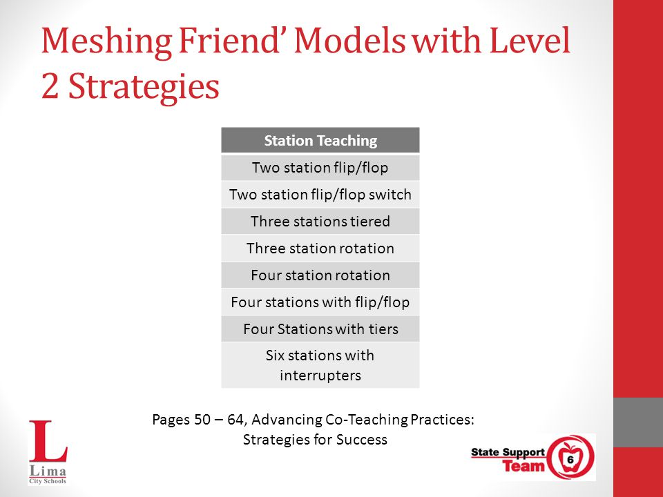 Meshing Friend' Models with Level 2 Strategies Station Teaching Two station flip/flop Two station flip/flop switch Three stations tiered Three station