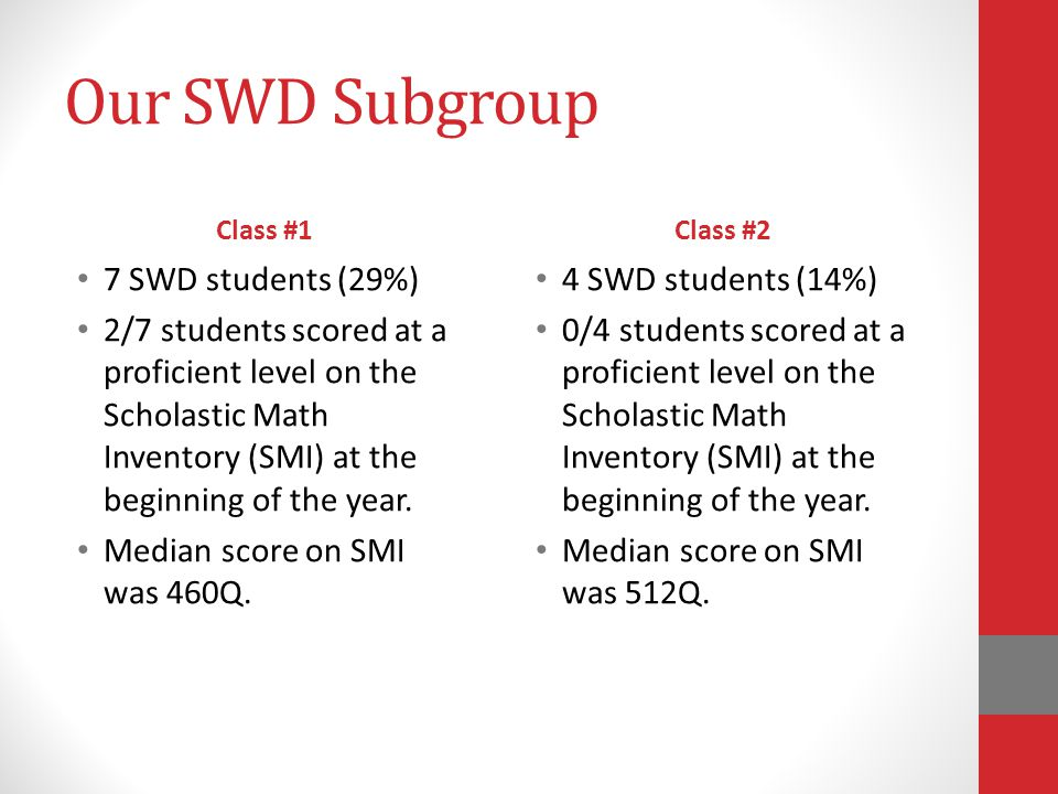Our SWD Subgroup Class #1 7 SWD students (29%) 2/7 students scored at a proficient level on the Scholastic Math Inventory (SMI) at the beginning of the year.
